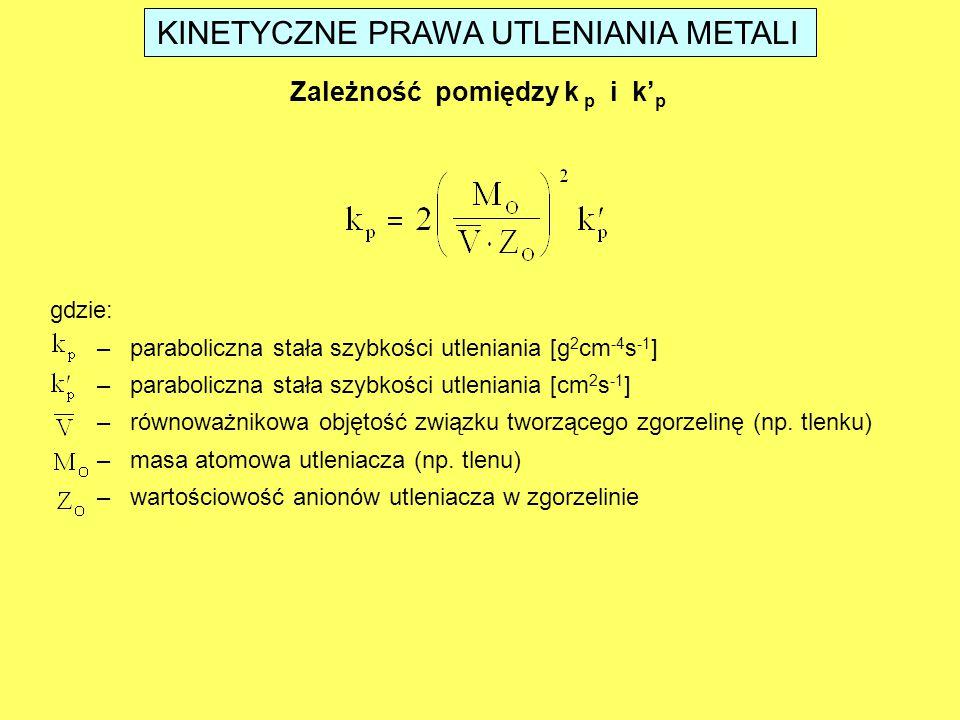 KINETYCZNE PRAWA UTLENIANIA METALI Zależność pomiędzy k p i k' p gdzie: – paraboliczna stała szybkości utleniania [g 2 cm -4 s -1 ] – paraboliczna sta