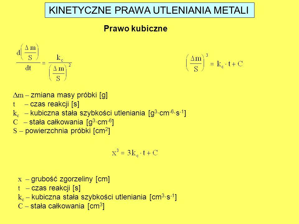 KINETYCZNE PRAWA UTLENIANIA METALI Prawo kubiczne  m – zmiana masy próbki [g] t – czas reakcji [s] k c – kubiczna stała szybkości utleniania [g 3 ·cm