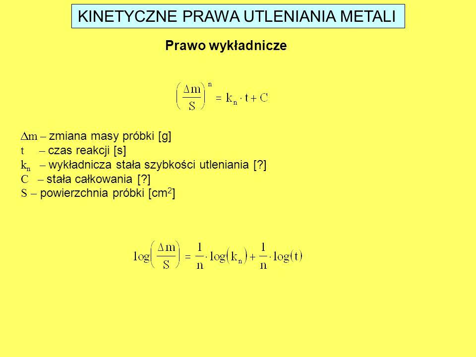 KINETYCZNE PRAWA UTLENIANIA METALI Prawo wykładnicze  m – zmiana masy próbki [g] t – czas reakcji [s] k n – wykładnicza stała szybkości utleniania [?