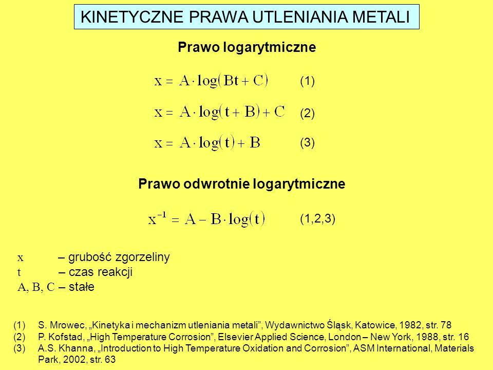 """KINETYCZNE PRAWA UTLENIANIA METALI Prawo logarytmiczne (1) (2) (1)S. Mrowec, """"Kinetyka i mechanizm utleniania metali"""", Wydawnictwo Śląsk, Katowice, 19"""
