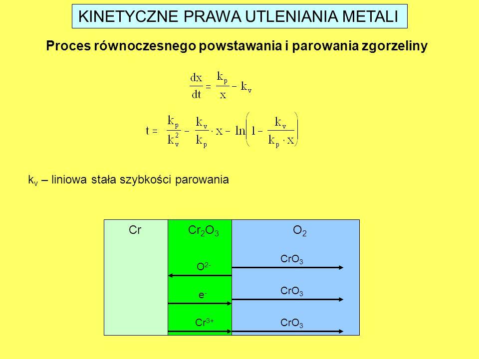 KINETYCZNE PRAWA UTLENIANIA METALI Proces równoczesnego powstawania i parowania zgorzeliny k v – liniowa stała szybkości parowania CrCr 2 O 3 O2O2 Cr
