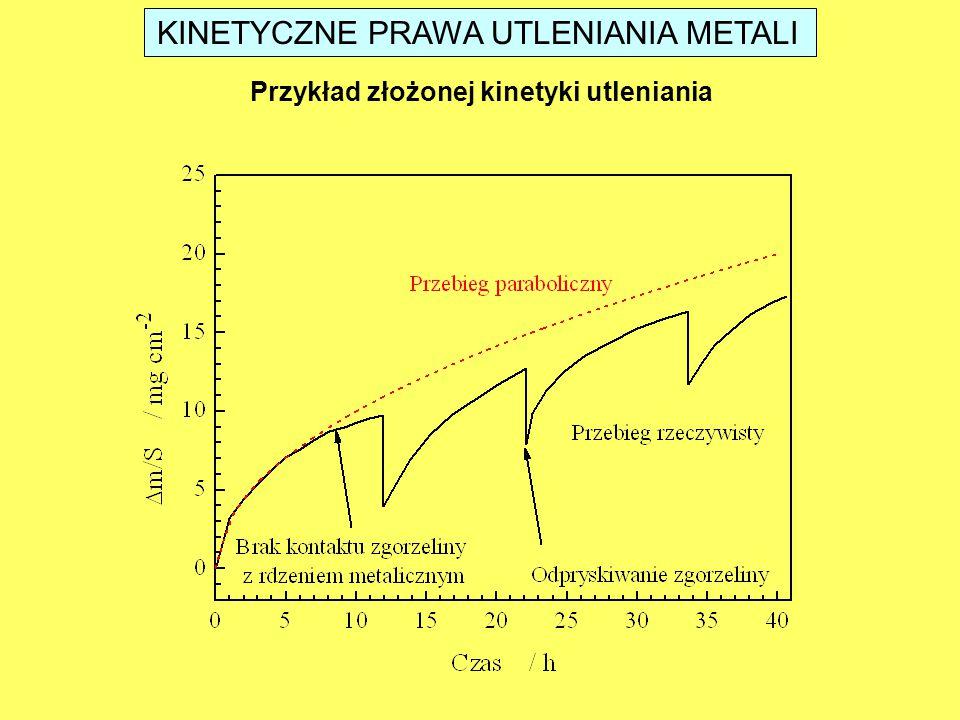 KINETYCZNE PRAWA UTLENIANIA METALI Przykład złożonej kinetyki utleniania