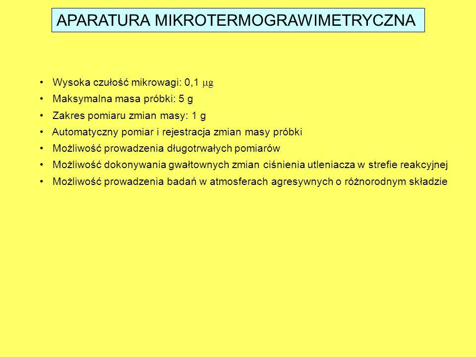 APARATURA MIKROTERMOGRAWIMETRYCZNA Wysoka czułość mikrowagi: 0,1  g Maksymalna masa próbki: 5 g Zakres pomiaru zmian masy: 1 g Automatyczny pomiar i