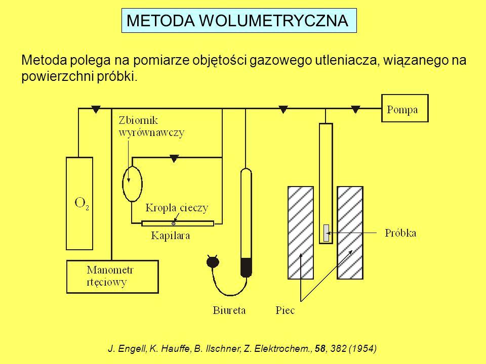 METODA WOLUMETRYCZNA Metoda polega na pomiarze objętości gazowego utleniacza, wiązanego na powierzchni próbki. J. Engell, K. Hauffe, B. Ilschner, Z. E