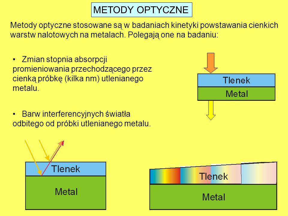 METODY OPTYCZNE Metody optyczne stosowane są w badaniach kinetyki powstawania cienkich warstw nalotowych na metalach. Polegają one na badaniu: Barw in
