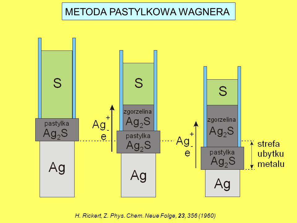 KINETYCZNE PRAWA UTLENIANIA METALI Zależność pomiędzy k p i k' p gdzie: – paraboliczna stała szybkości utleniania [g 2 cm -4 s -1 ] – paraboliczna stała szybkości utleniania [cm 2 s -1 ] – równoważnikowa objętość związku tworzącego zgorzelinę (np.