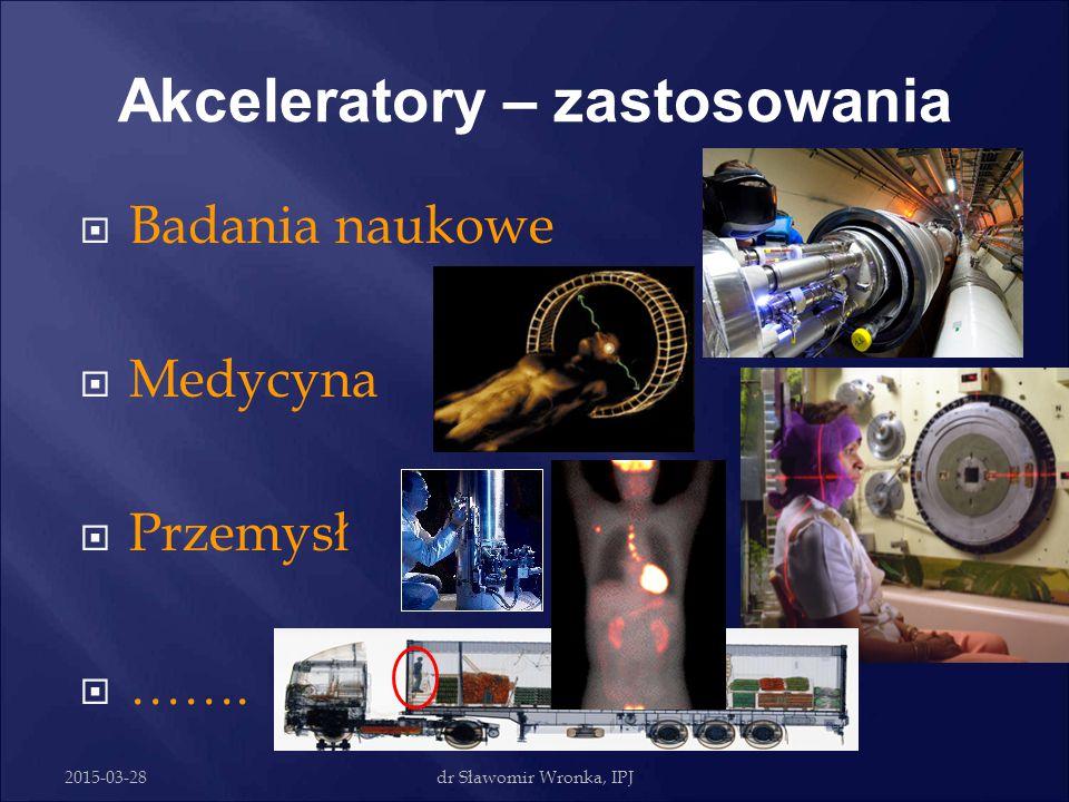 2015-03-28dr Sławomir Wronka, IPJ zmianę energii Pole elektryczne powoduje zmianę energii kinetycznej Np. dla elektronu