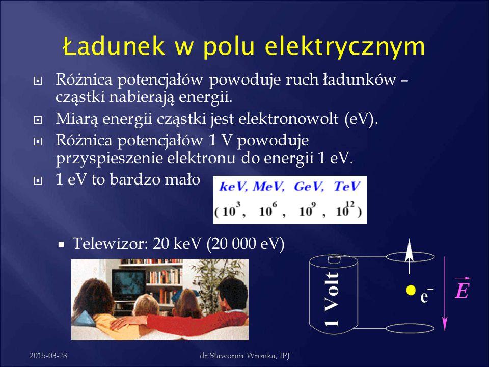 2015-03-28dr Sławomir Wronka, IPJ Akceleratory – zastosowania D.Brandt, 2004 Accelerators in the world (2002)