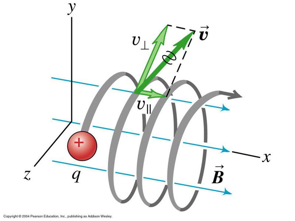 2015-03-28dr Sławomir Wronka, IPJ Elektron dostający się w obszar pola skośnie do indukcji B porusza się po torze spiralnym o promieniu r i skoku h. n