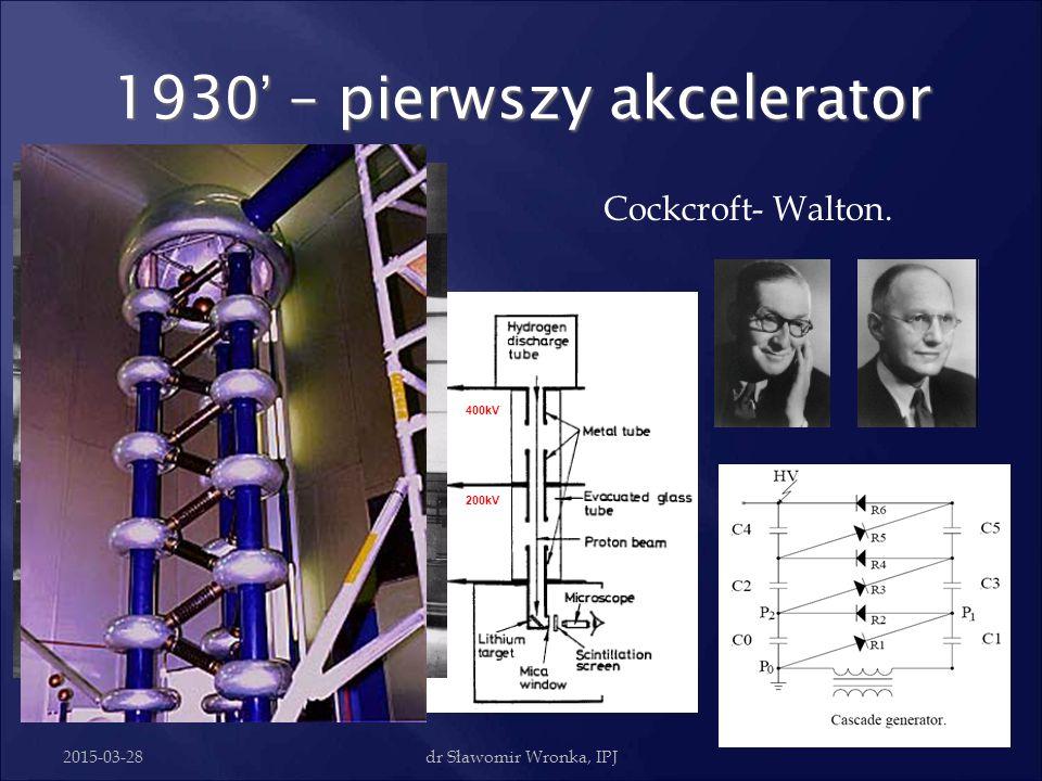 2015-03-28dr Sławomir Wronka, IPJ Akceleratory DC Cząstka nabiera energii poruszając się pomiędzy dwoma potencjałami ΔV=V-V 0. Wiązka przechodzi tylko