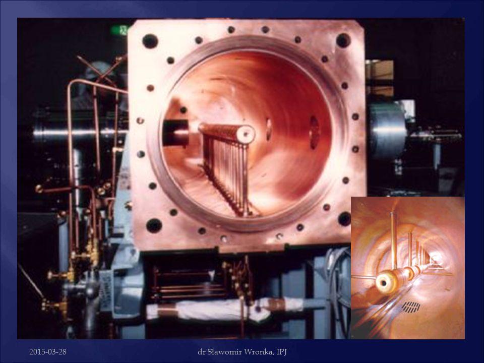 2015-03-28dr Sławomir Wronka, IPJ  Zamykamy przestrzeń przyspieszania we wnęce o dobranej częstotliwości rezonansowej Metoda Alvareza