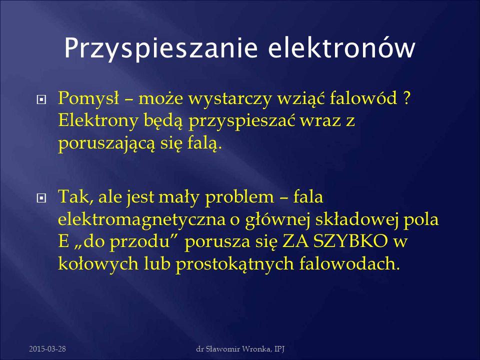2015-03-28dr Sławomir Wronka, IPJ Przyspieszanie elektronów  Pomysł – może wystarczy wziąć falowód ? Elektrony będą przyspieszać wraz z poruszającą s