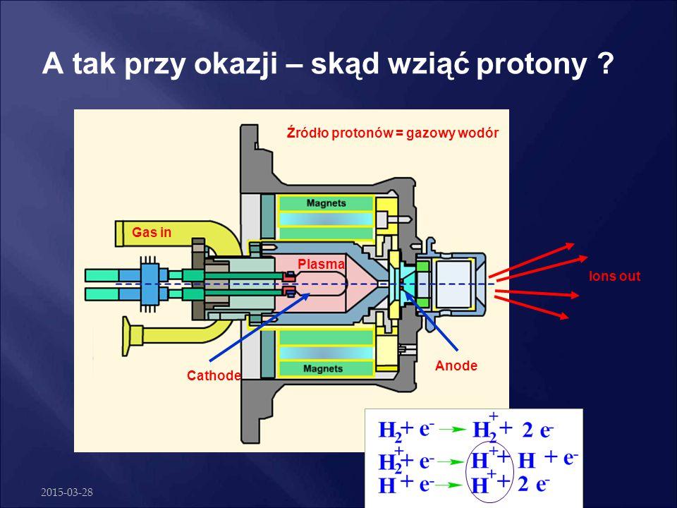 2015-03-28dr Sławomir Wronka, IPJ Przyspieszanie cz ą stek