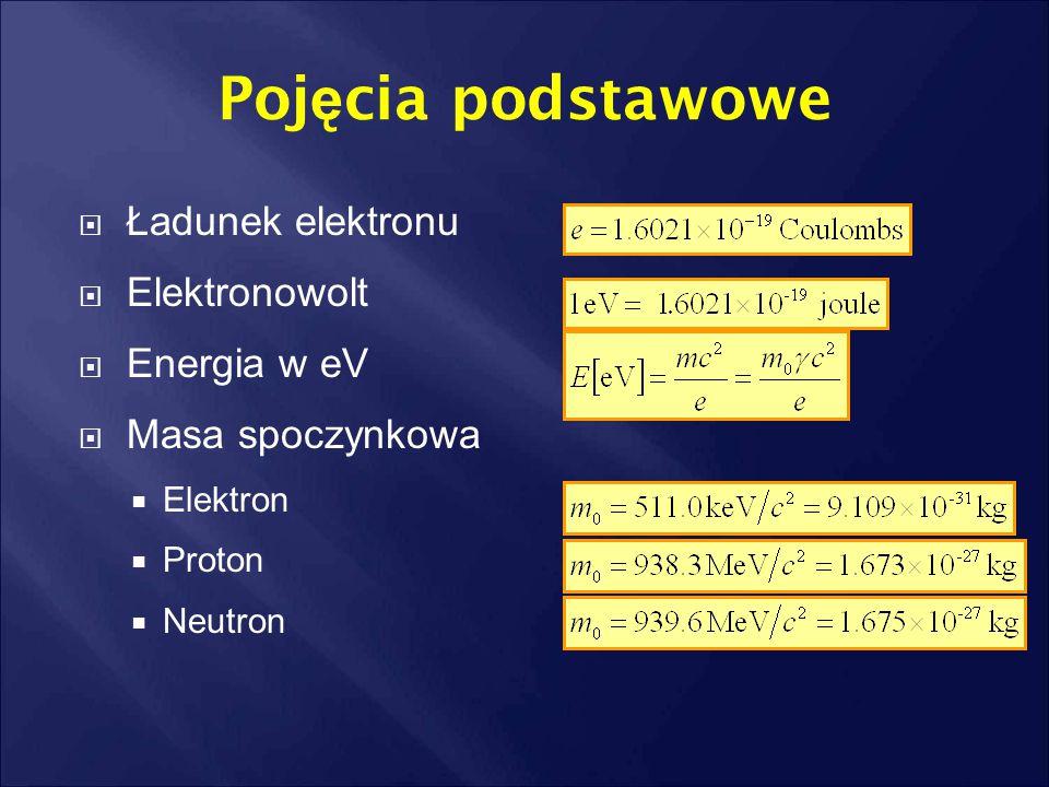 Poj ę cia podstawowe  Prędkość światła  Energia  Pęd  Relacja E-p  Energia kinetyczna  Równanie ruchu pod działaniem sił Lorentza