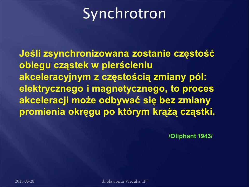 2015-03-28dr Sławomir Wronka, IPJ Mikrotron – dedykowany do e - Opóźnienie równe dokładnie jednemu okresowi