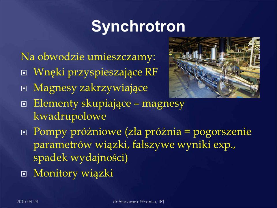 2015-03-28dr Sławomir Wronka, IPJ Synchrotron Jeśli zsynchronizowana zostanie częstość obiegu cząstek w pierścieniu akceleracyjnym z częstością zmiany