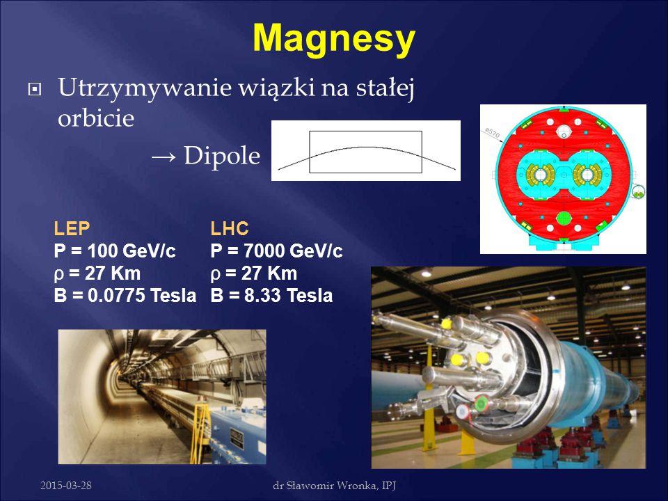 2015-03-28 Synchrotron dr Sławomir Wronka, IPJ