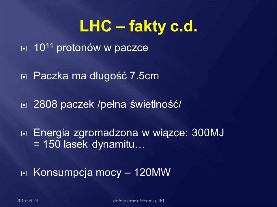 2015-03-28dr Sławomir Wronka, IPJ RF + wiązka w LHC  16 wnęk rezonansowych w 4 modułach 400 MHz  Kolejne paczki co 25ns → 7.5m  Częstotliwość obieg