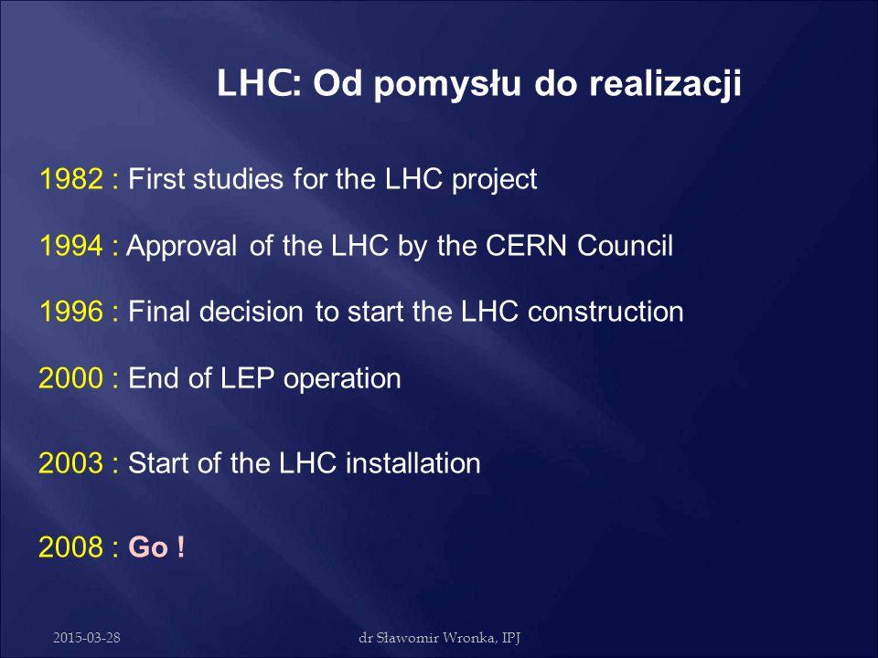 2015-03-28dr Sławomir Wronka, IPJ LHC – fakty c.d.  10 11 protonów w paczce  Paczka ma długość 7.5cm  2808 paczek /pełna świetlność/  Energia zgro