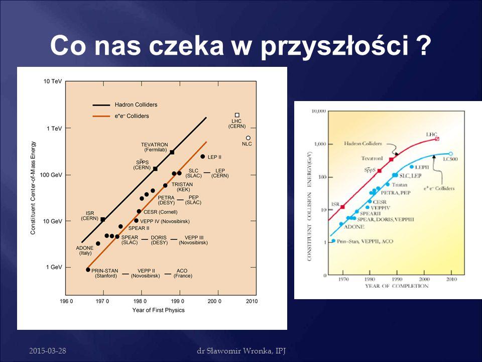 2015-03-28dr Sławomir Wronka, IPJ