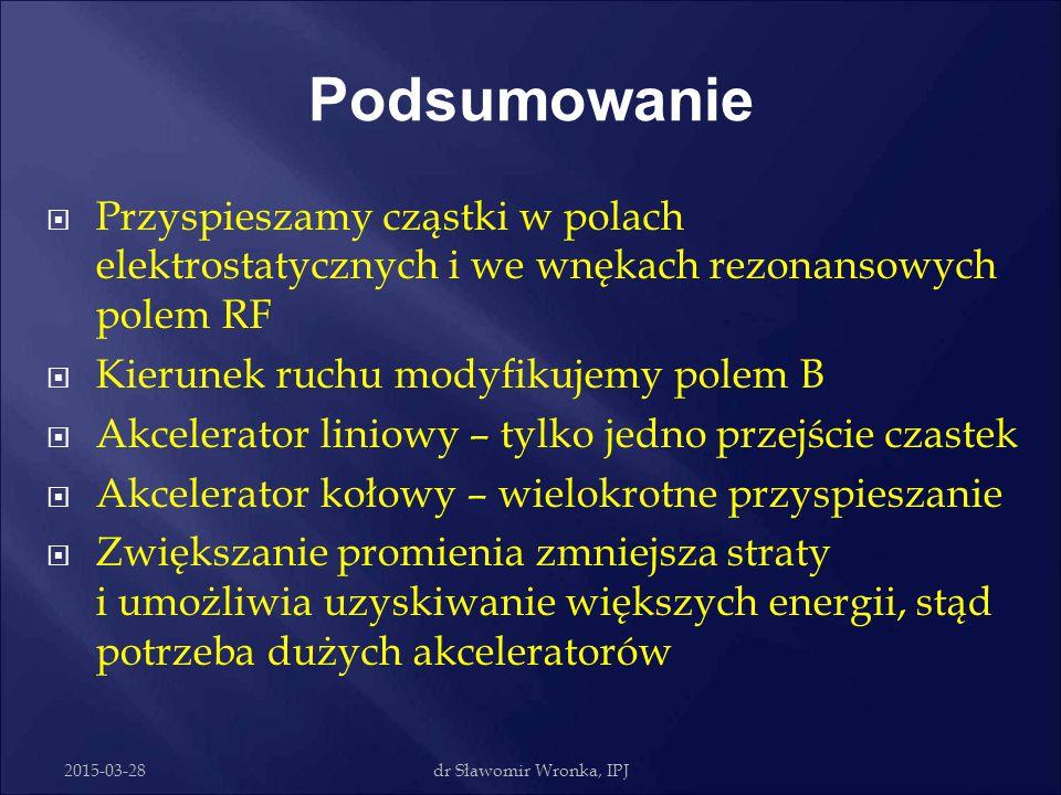 2015-03-28dr Sławomir Wronka, IPJ Co dalej ? Akcelerator liniowy e + e - e+e+ e-e- ~15-20 km VLHC ? 40 -200 TeV, 233km