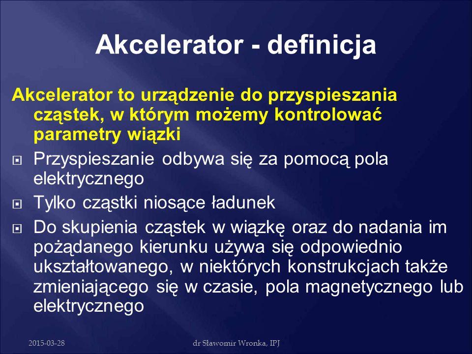 2015-03-28dr Sławomir Wronka, IPJ Akcelerator – co to takiego ?