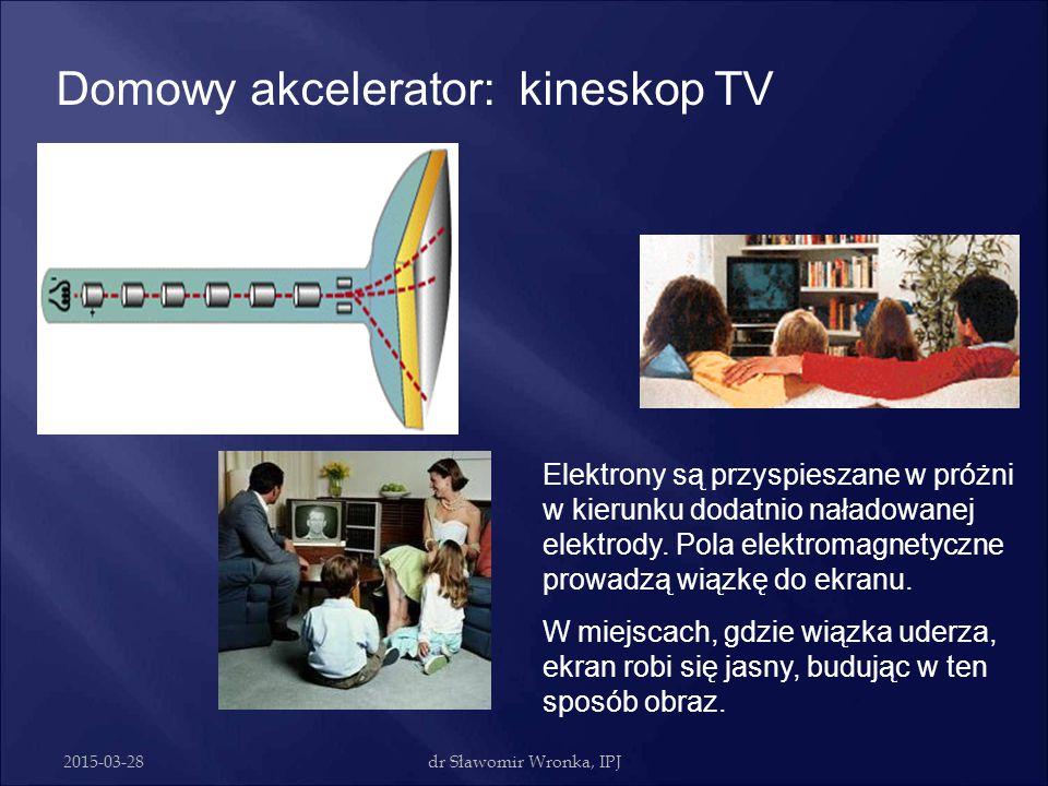 2015-03-28dr Sławomir Wronka, IPJ Akcelerator - definicja Akcelerator to urządzenie do przyspieszania cząstek, w którym możemy kontrolować parametry w