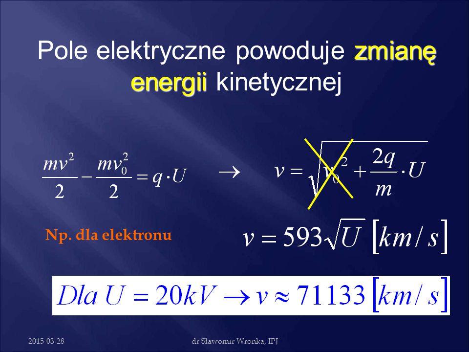 2015-03-28dr Sławomir Wronka, IPJ Domowy akcelerator: kineskop TV Elektrony są przyspieszane w próżni w kierunku dodatnio naładowanej elektrody. Pola