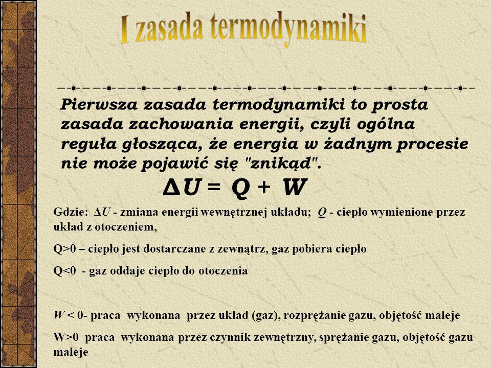 Pierwsza zasada termodynamiki Energia wewnętrzna układu izolowanego nie zmienia się, niezależnie od przemian zachodzących w tym układzie.
