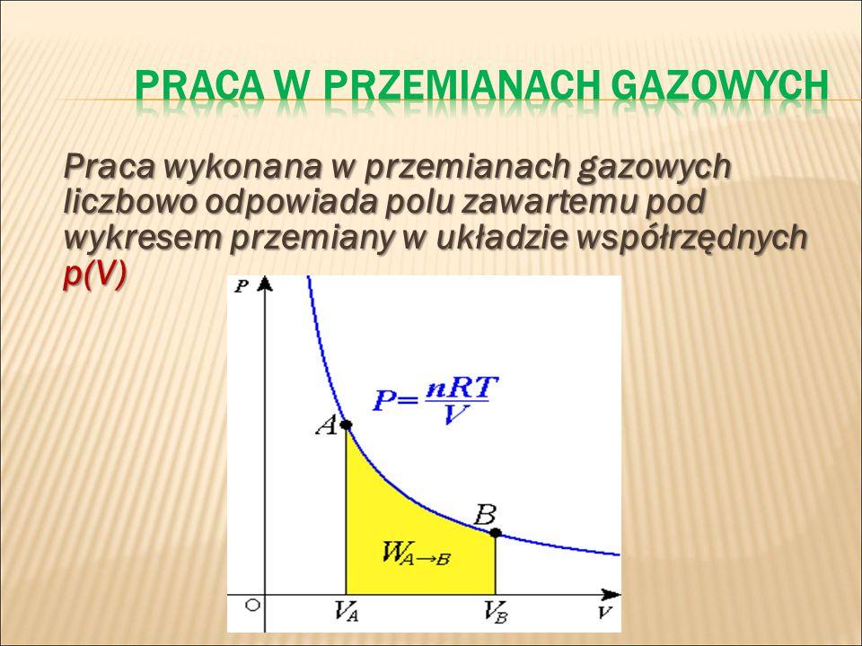 Pierwsza zasada termodynamiki to prosta zasada zachowania energii, czyli ogólna reguła głosząca, że energia w żadnym procesie nie może pojawić się znikąd .