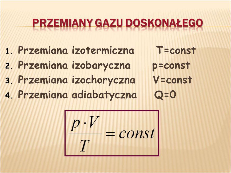 Praca wykonana w przemianach gazowych liczbowo odpowiada polu zawartemu pod wykresem przemiany w układzie współrzędnych p(V)