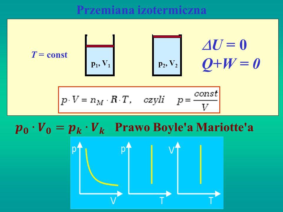 1.Przemiana izotermiczna T=const 2. Przemiana izobaryczna p=const 3.