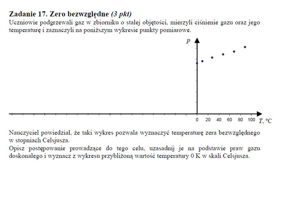 Przemiana izochoryczna V = const W = 0 p 1, T 1 p 2, T 2