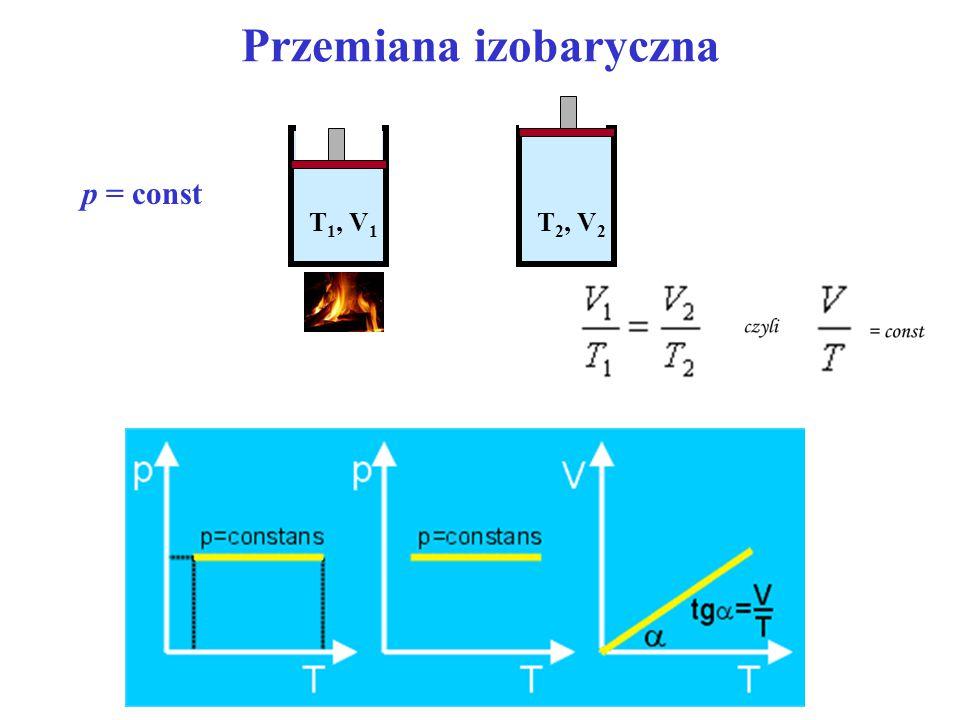 Zachodzi, gdy ciśnienie gazu nie ulega zmianie (jest stałe).
