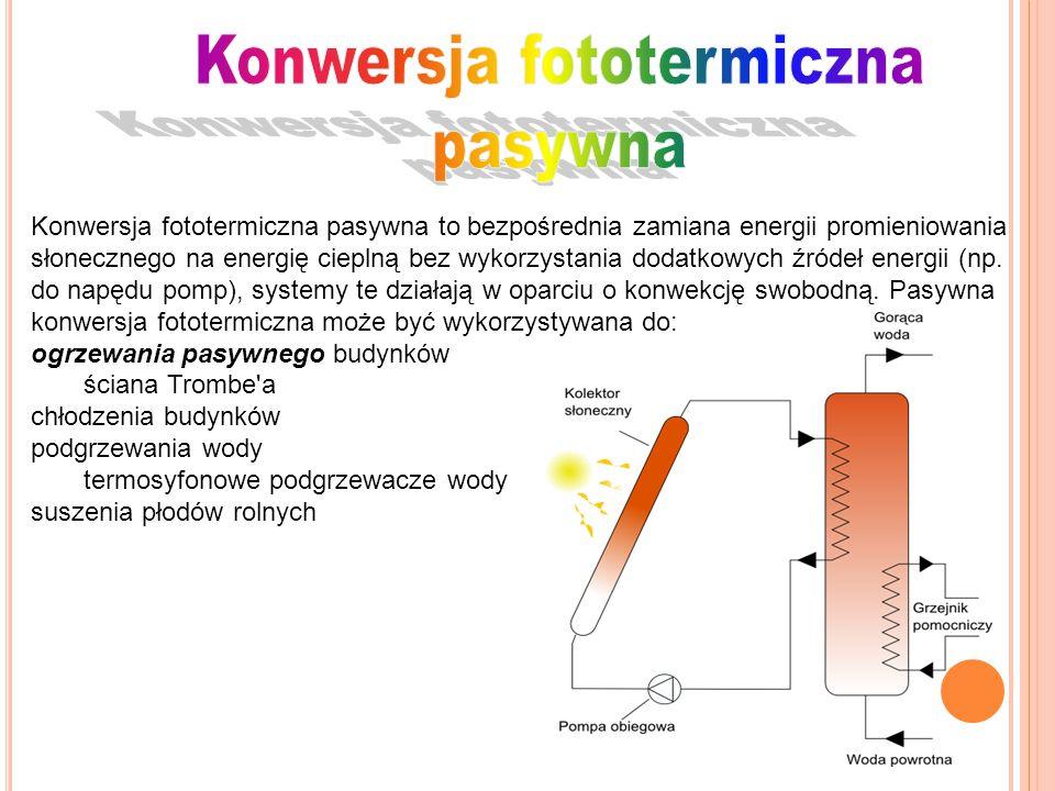 Konwersja fototermiczna pasywna to bezpośrednia zamiana energii promieniowania słonecznego na energię cieplną bez wykorzystania dodatkowych źródeł ene
