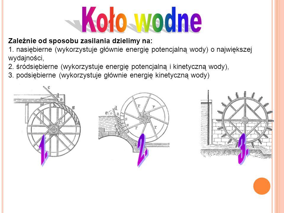 Zależnie od sposobu zasilania dzielimy na: 1. nasiębierne (wykorzystuje głównie energię potencjalną wody) o największej wydajności, 2. śródsiębierne (