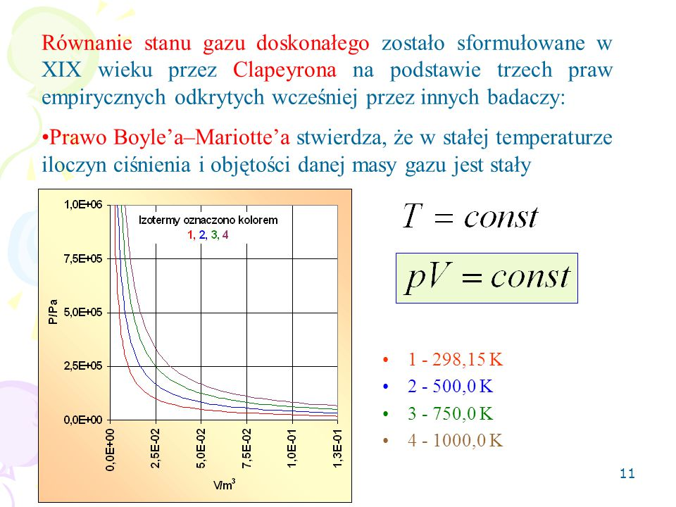11 Równanie stanu gazu doskonałego zostało sformułowane w XIX wieku przez Clapeyrona na podstawie trzech praw empirycznych odkrytych wcześniej przez i