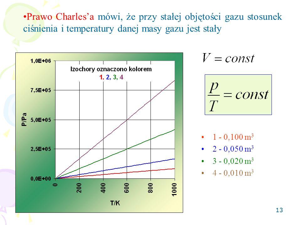 13 Prawo Charles'a mówi, że przy stałej objętości gazu stosunek ciśnienia i temperatury danej masy gazu jest stały 1 - 0,100 m 3 2 - 0,050 m 3 3 - 0,0