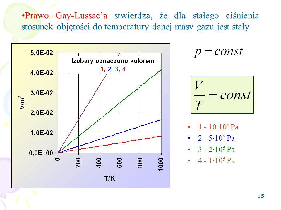 15 Prawo Gay-Lussac'a stwierdza, że dla stałego ciśnienia stosunek objętości do temperatury danej masy gazu jest stały 1 - 10·10 5 Pa 2 - 5·10 5 Pa 3