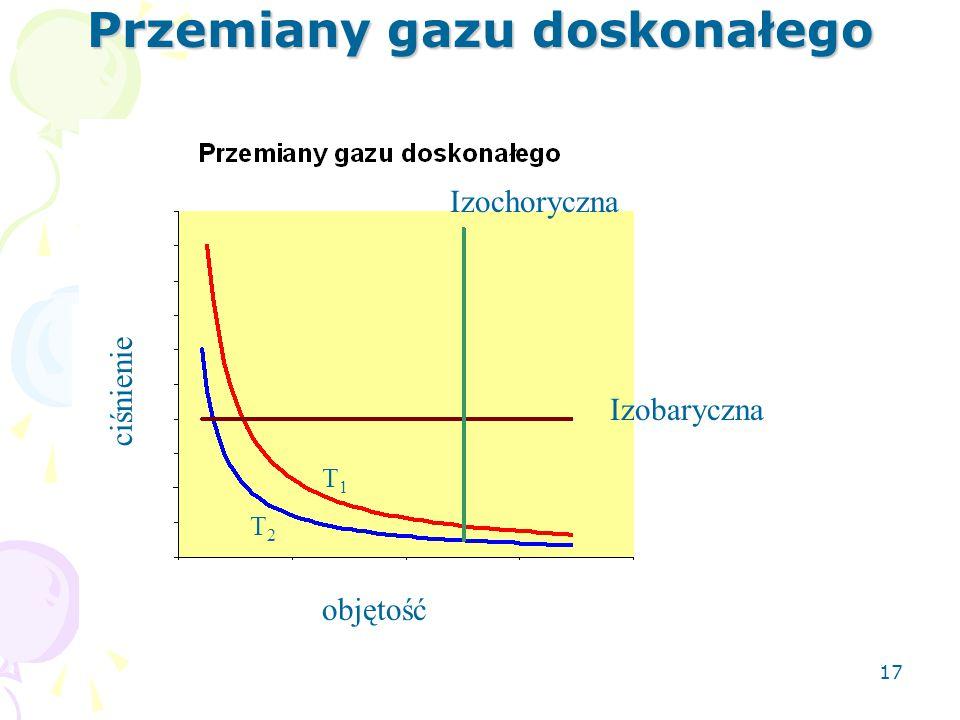 17 Przemiany gazu doskonałego T1T1 T2T2 Izobaryczna Izochoryczna objętość ciśnienie