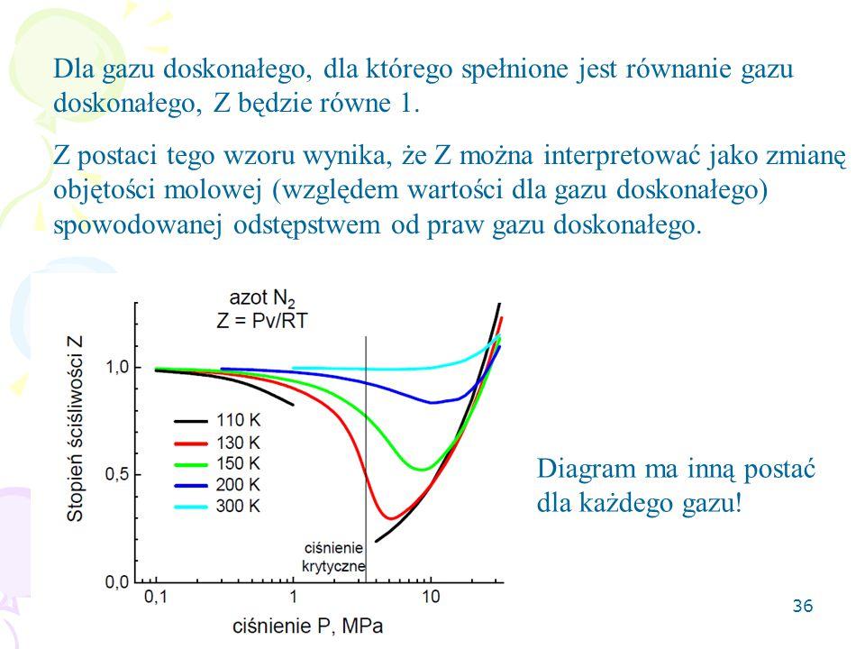 36 Dla gazu doskonałego, dla którego spełnione jest równanie gazu doskonałego, Z będzie równe 1. Z postaci tego wzoru wynika, że Z można interpretować
