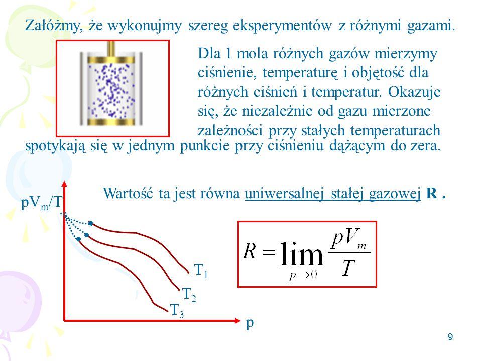 9 Załóżmy, że wykonujmy szereg eksperymentów z różnymi gazami. Dla 1 mola różnych gazów mierzymy ciśnienie, temperaturę i objętość dla różnych ciśnień
