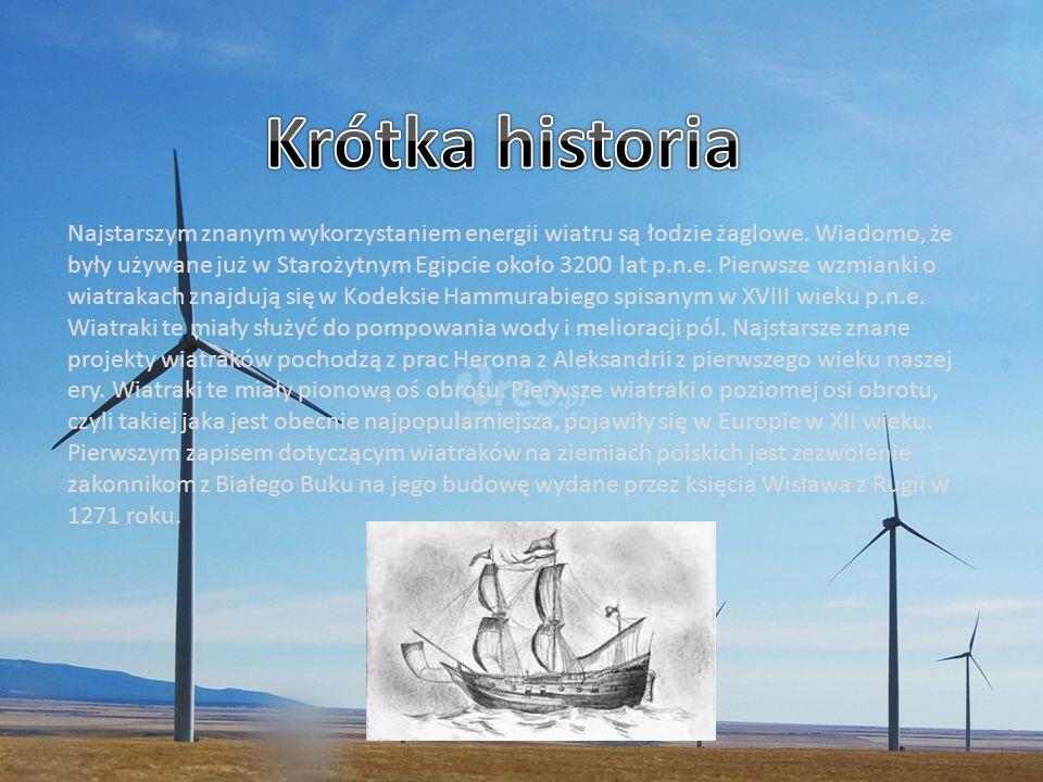 Najstarszym znanym wykorzystaniem energii wiatru są łodzie żaglowe. Wiadomo, że były używane już w Starożytnym Egipcie około 3200 lat p.n.e. Pierwsze