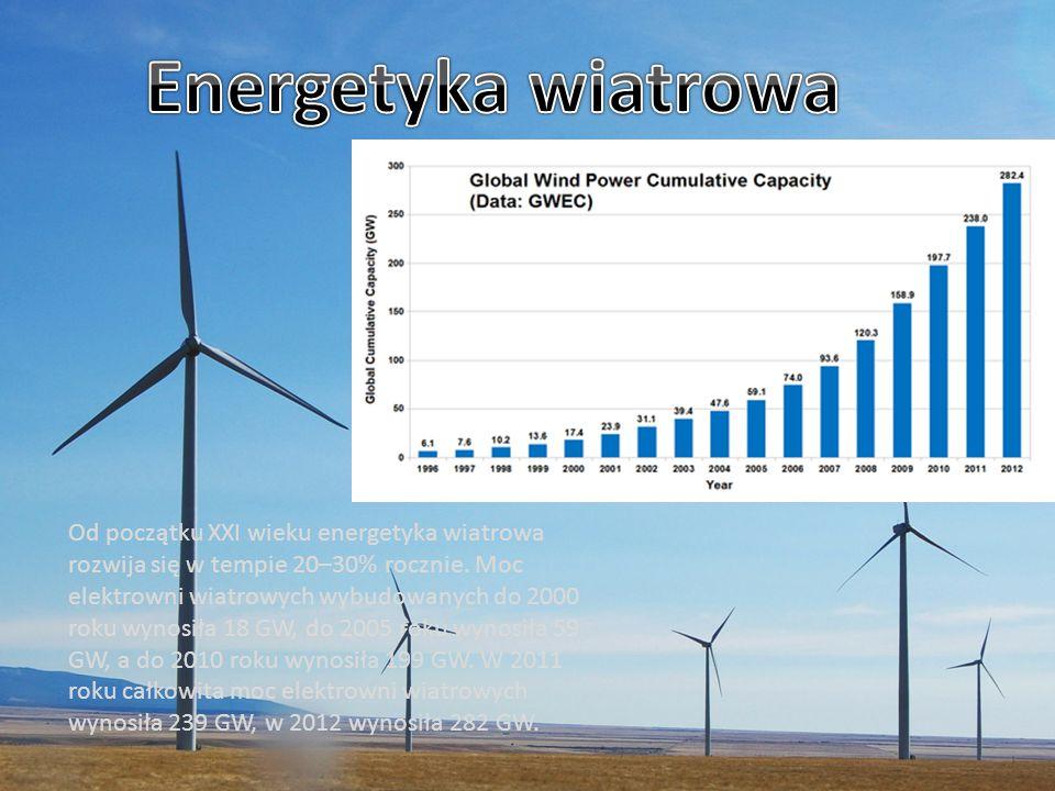 Od początku XXI wieku energetyka wiatrowa rozwija się w tempie 20–30% rocznie. Moc elektrowni wiatrowych wybudowanych do 2000 roku wynosiła 18 GW, do