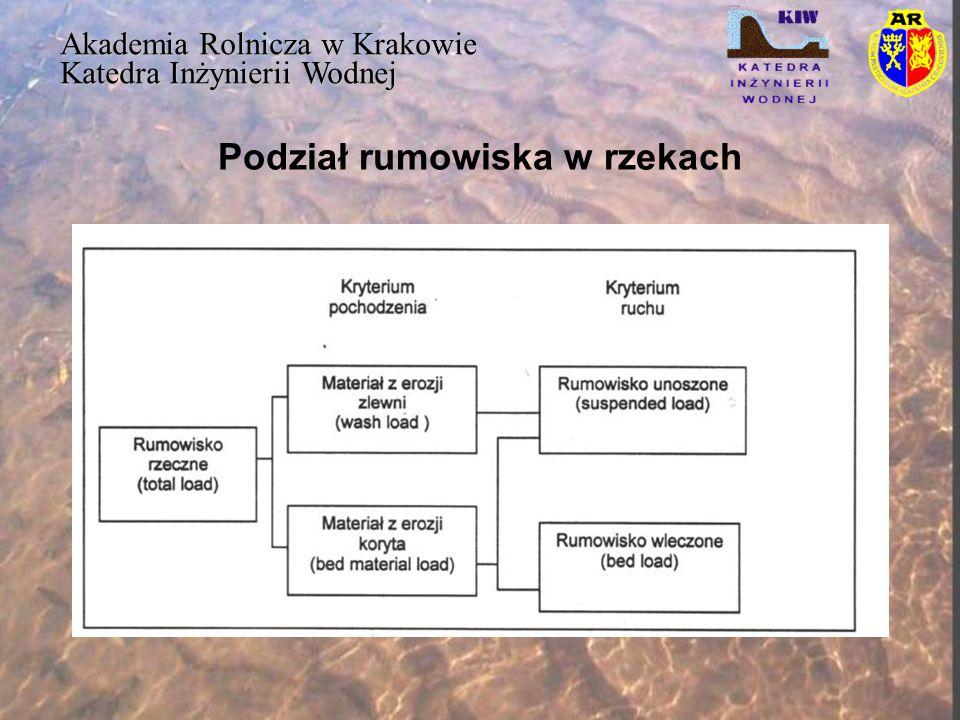 Podział rumowiska w rzekach Akademia Rolnicza w Krakowie Katedra Inżynierii Wodnej Rumosz skalny - najcięższe odłamki skał przesuwane lub toczone na niewielkie odległości tylko podczas największych wezbrań, Ryniaki - wleczyny o wymiarach powyżej 80 mm, otoczaki - wleczone lub toczone w zależności od prędkości przepływy o średnicach 15-75 mm, Żwiry - średnice od 2,5 - 15 mm.