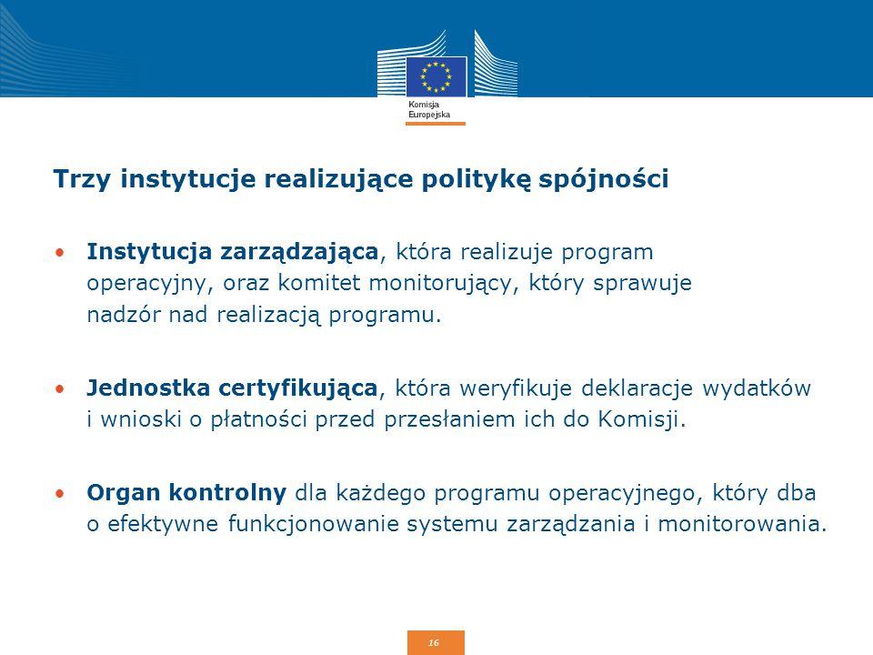 16 Trzy instytucje realizujące politykę spójności Instytucja zarządzająca, która realizuje program operacyjny, oraz komitet monitorujący, który sprawu