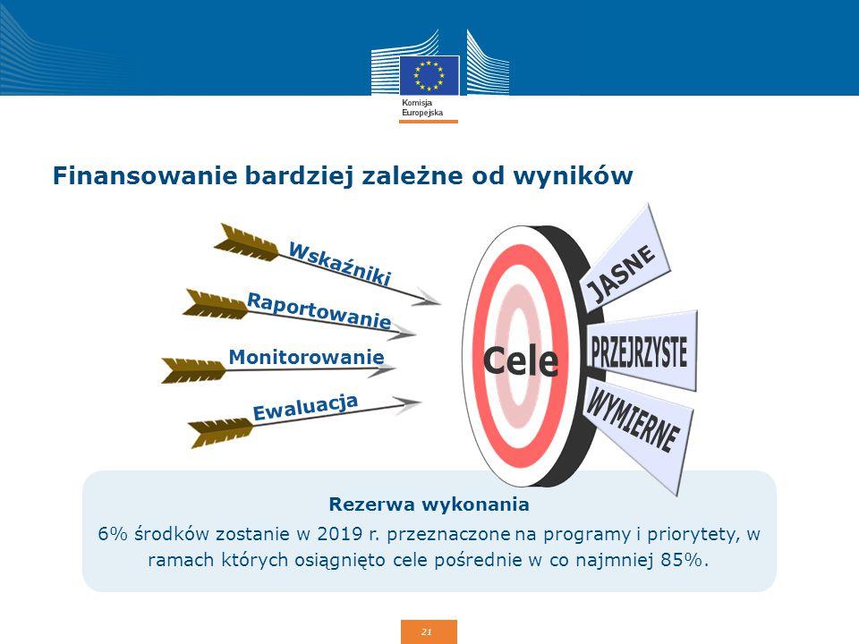 21 Rezerwa wykonania 6% środków zostanie w 2019 r. przeznaczone na programy i priorytety, w ramach których osiągnięto cele pośrednie w co najmniej 85%