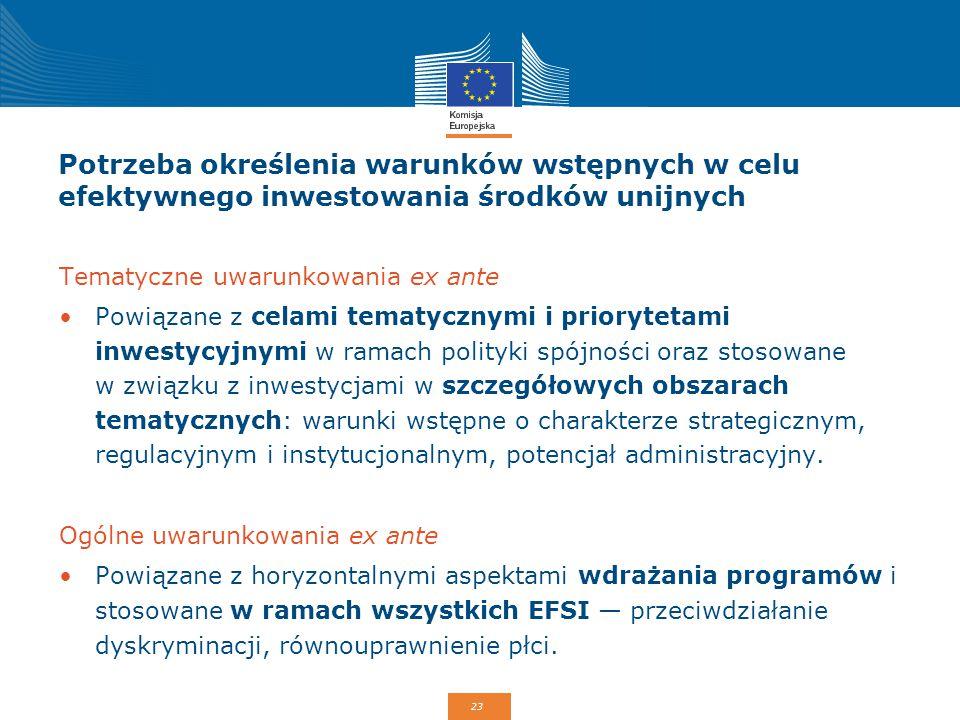 23 Potrzeba określenia warunków wstępnych w celu efektywnego inwestowania środków unijnych Tematyczne uwarunkowania ex ante Powiązane z celami tematyc