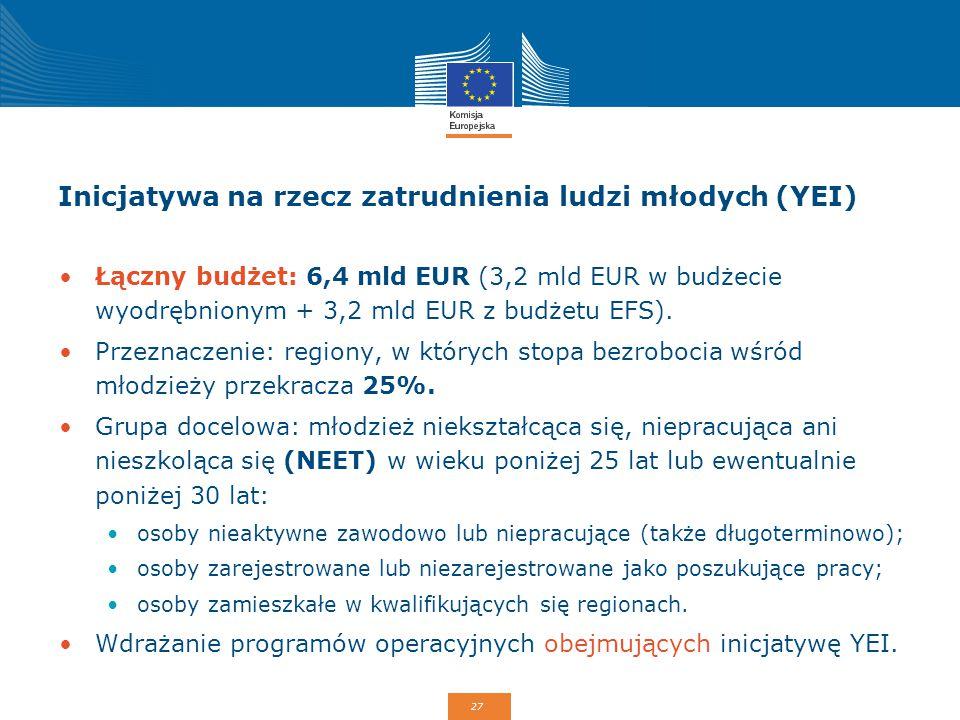 27 Inicjatywa na rzecz zatrudnienia ludzi młodych (YEI) Łączny budżet: 6,4 mld EUR (3,2 mld EUR w budżecie wyodrębnionym + 3,2 mld EUR z budżetu EFS).