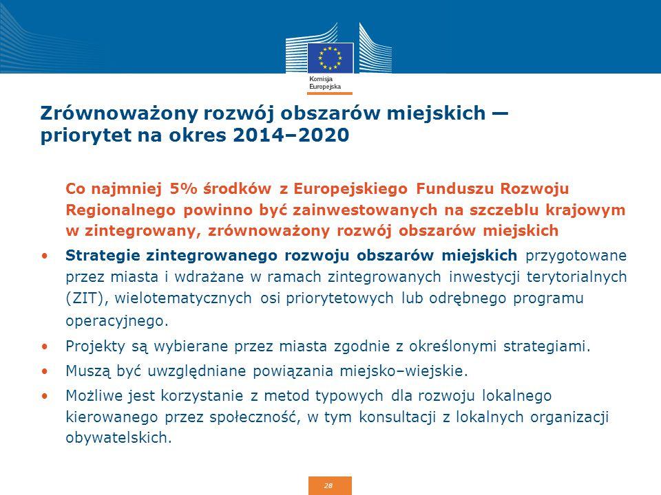 28 Zrównoważony rozwój obszarów miejskich — priorytet na okres 2014–2020 Co najmniej 5% środków z Europejskiego Funduszu Rozwoju Regionalnego powinno
